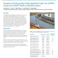 Analysis of Perfluoroalkyl Acids Specified Under the UCMR3