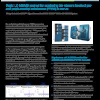 Rapid LC-MS method for monitoring bio-relevant levels of PFAS in serum
