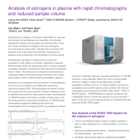 Analysis of estrogens in plasma with rapid chromatography and reduced sample volume