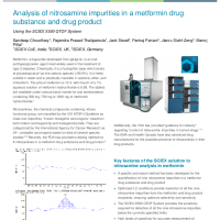 Analysis of nitrosamine impurities in a metformin drug substance and drug product