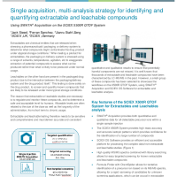 Identify and quantify extractable and leachable compounds