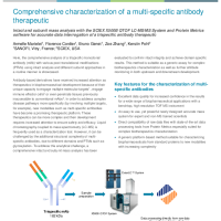 Comprehensive characterization of a multi specific antibody therapeutic