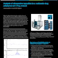 Analysis of nitrosamine impurities in a metformin drug