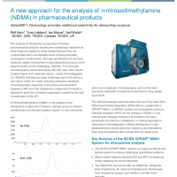 A new approach for the analysis of NDMA in pharmaceutical products