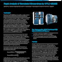Rapid Analysis of Genotoxic Nitrosamines by LCMS