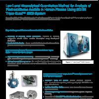 Low Level Bioanalytical Quantitation Method for Analysis of Fludrocortisone Acetate in Human Plasma