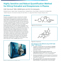 Highly Sensitive and Robust Quantification Method for Ethinyl Estradiol and Drospirenone in Plasma