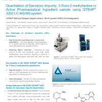 Quantitation of Genotoxic Impurity, 3-Fluro-2-methylaniline in Active Pharmaceutical Ingredient sample