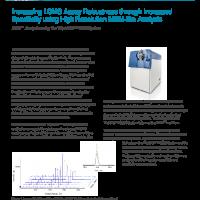 TripleTOF MRMHR detection in plasma