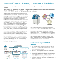Automated Targeted Screening of Hundreds of Metabolites