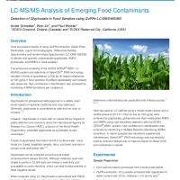 Detection of Glyphosate in Food Samples using QuPPe-LC-DMS-MS