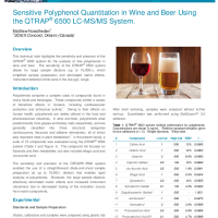 Sensitive Polyphenol Quantitation in Wine and Beer