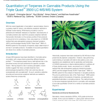 Quantitation of Terpenes in Cannabis Products