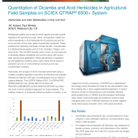 Quantitation of Dicamba and Acid Herbicides in Agricultural Field Samples