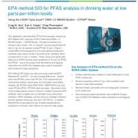 EPA 533 - PFAS analysis in drinking water at low parts-per-trillion levels